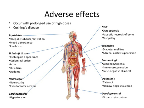oral steroids side effects on skin